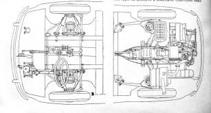 Schéma přední a zadní části podvozku Fiatu 600 Multipla, ukazující na uspořádání závěsů kol a umístění poháněcí soustavy