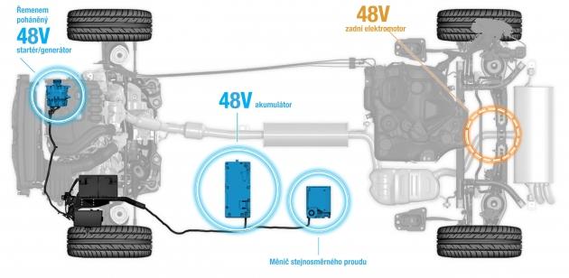 Schéma chystaného  mild hybridního pohonu sdodatečným elektromotorem pohánějícím zadní nápravu