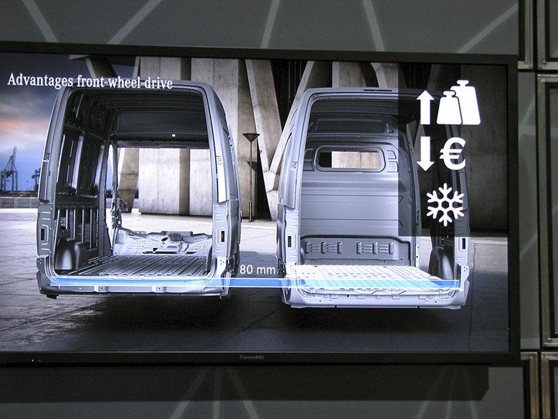 Verze s předním pohonem mají ložnou plochu o 80 mm níže než v případě pohonu zadních či všech kol