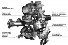 Řešení systému přeplňování s dvojicí postupně spínaných turbodmychadel