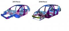 Struktura karoserie nového Focusu. Nejtmavější barvou jsou vyznačeny díly zbórované oceli