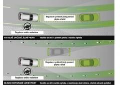 Systémy Active Distance Assist DISTRONIC a Active Steering Assist udrží vozidlo i na silnici s nevyznačenými jízdními pruhy