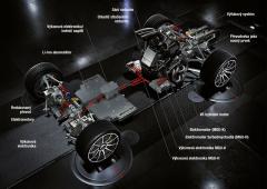 Uspořádání hlavních mechanických skupin konceptu Project ONE