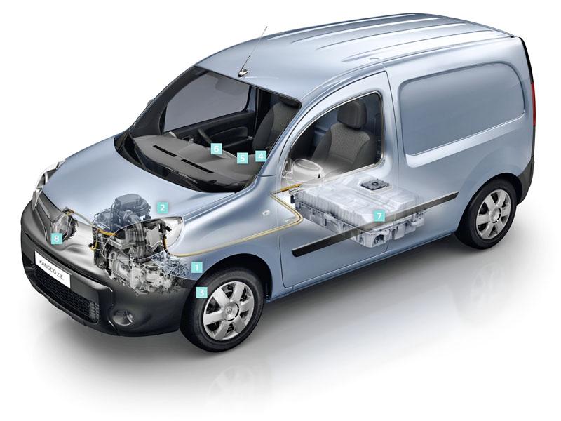 Elektrický motor u modelu Kangoo Z. E. má výkon 44 kW/60 k