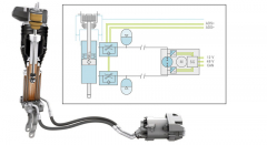 Vzduchové měchy nesou karoserii amění světlou výšku. V rámci systému E-Active Body Control jsou doplněny plně aktivními hydropneumatickými tříplášťovými tlumiči. Každý znich je osazen ventily ADS+, plynule měnícími průtok kapaliny, advojicí tlakových zásobníků. Díky čerpadlu na každém kole lze aktivně působit na píst a tím ještě účinněji kontrolovat tuhost tlumiče