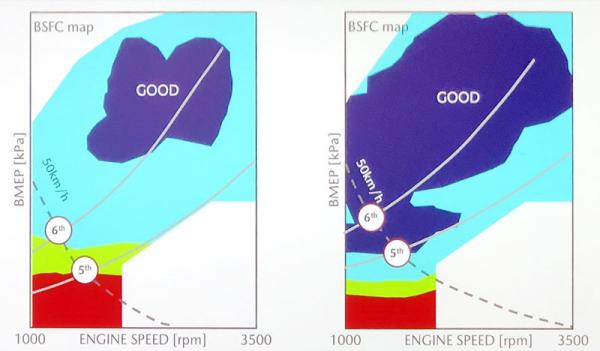Mapa měrné spotřeby paliva