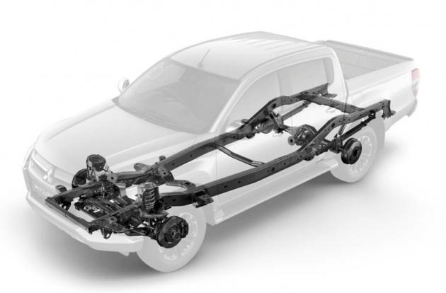 Nosným prvkem Mitsubishi L200 zůstává žebřinový rám, na němž jsou umístěné nápravy, poháněcí ústrojí a také karoserie