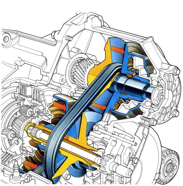 Princip změny plynulého převodu Tipo Selecta (posouváním kuželových řemenic se zvětšuje nebo zmenšuje oběžná dráha pružného pásu)