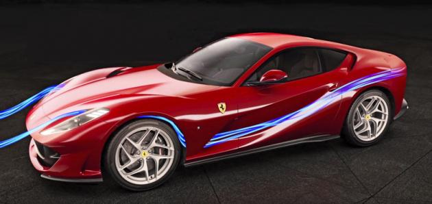 Propracovaná aerodynamika sirůzně hraje sobtékajícím vzduchem. Výsledkem je vyváženost mezipřítlakem aodporem bez příliš výrazných spoilerů