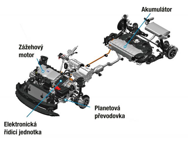 Schéma uspořádání hybridního ústrojí Toyota