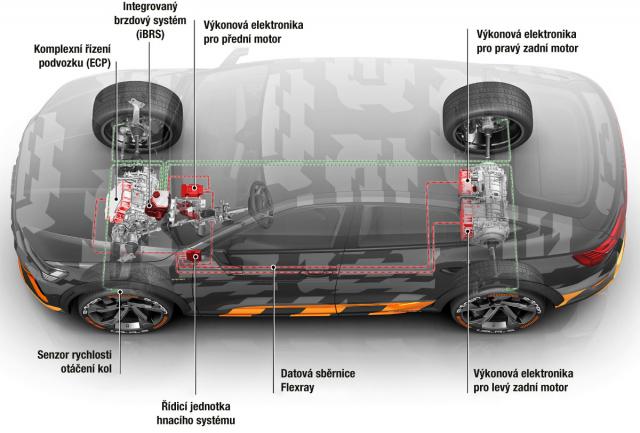 Propojení jednotlivých komponentů pohonu Quattro strojicí elektromotorů