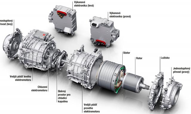 Dvojice zadních elektromotorů scelkovým výkonem 196 kW (267 k), který lze krátkodobě zvětšit na 264 kW (359 k)