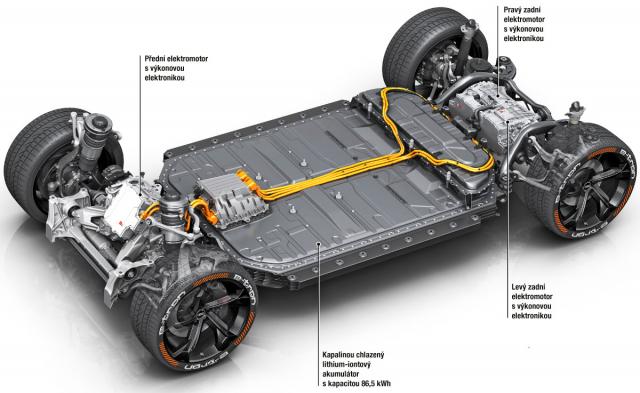 Hlavní komponenty poháněcí soustavy a podvozku