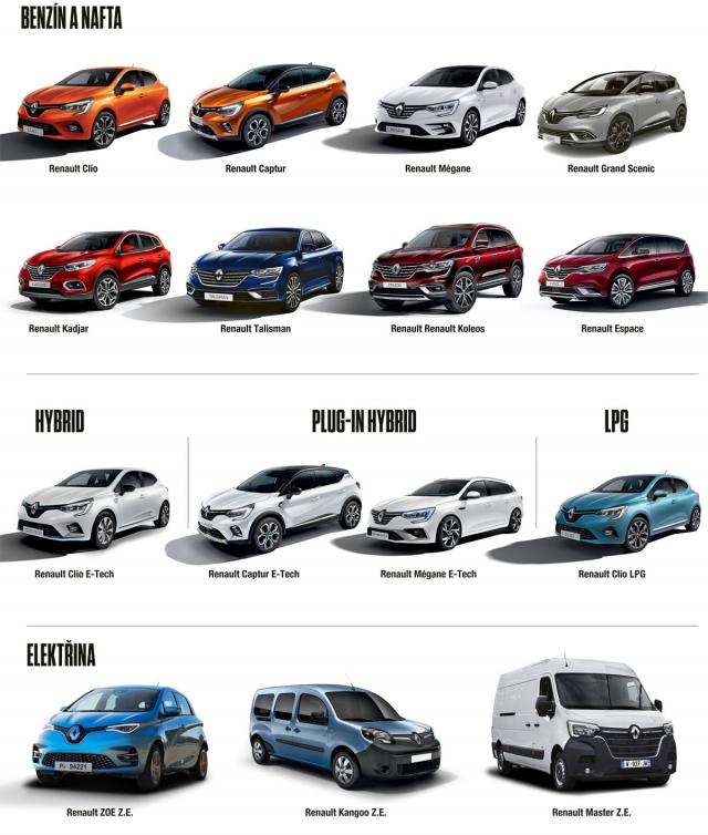 Renault: nabídka verzí