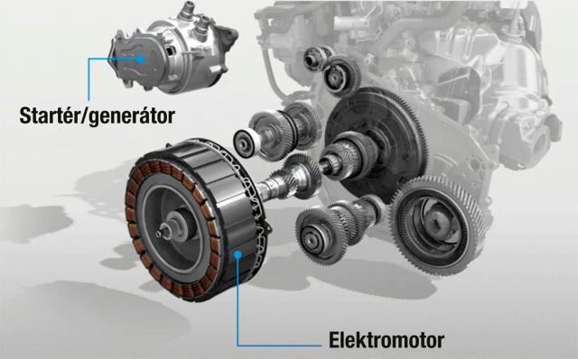 Schéma hybridního systému v Cliu E-Tech.