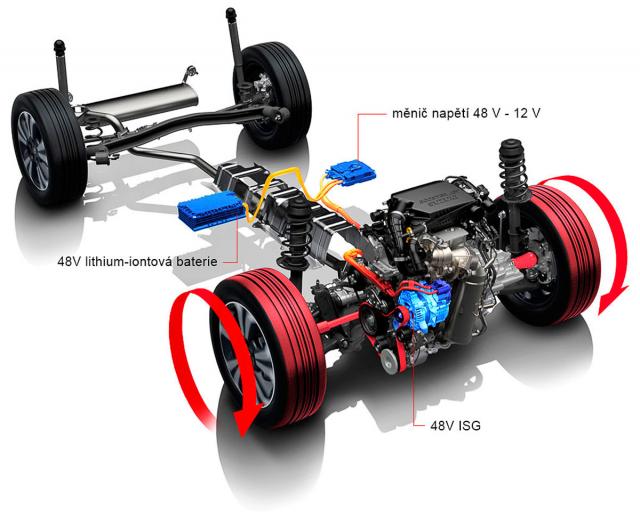 Hlavní prvky mild hybridní techniky (zcela nahoře) a jejich rozmístění v útrobách vozu. Dohromady váží pouhých 15 kg