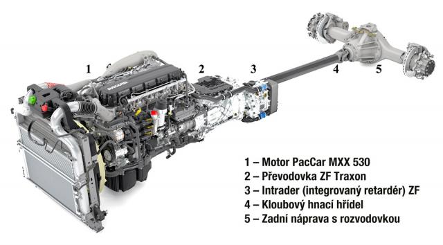 Ústrojí pohonu DAF XF