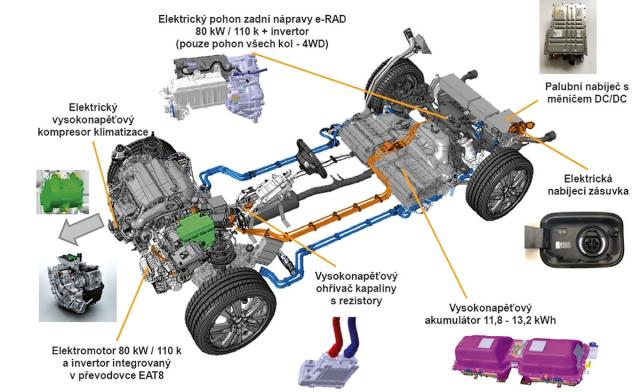 Schematický pohled na plug-in hybridní poháněcí systém naznačuje složitost celé soustavy