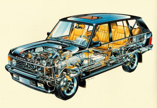 Pětidveřová verze prvního Range Roveru se objevila v roce 1981