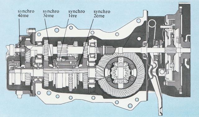 Na čtyřstupňovou, plně synchronizovanou převodovku si Renault 4 musel počkat až do roku 1968