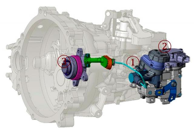 Hlavní součásti ústrojí iMT: 1 – tlaková trubka vedení spojkové kapaliny, 2 – čerpadlo, 3 – centrální ložisko vypínání spojky (CSC)