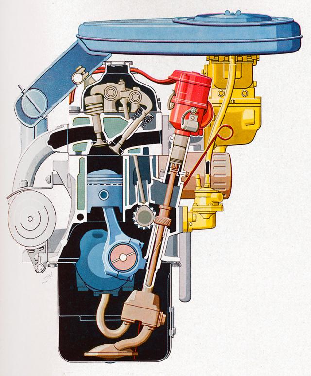 Šestiválec Fiat 1800/2100 v příčném řezu, povšimněte si polokulového spalovacího prostoru s dvouventilovým rozvodem OHV