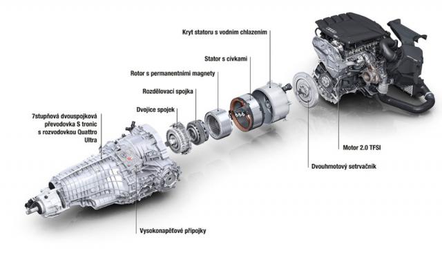 Poháněcí soustava Audi A6 55 TFSI e