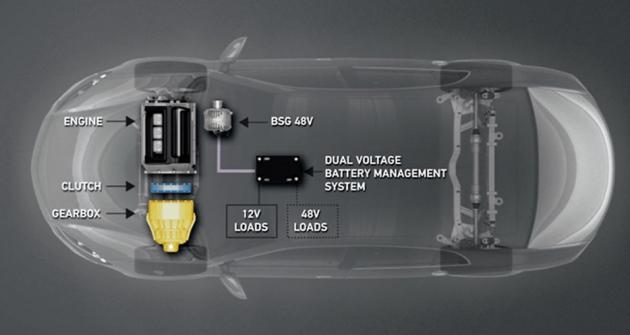 Jednotka s li-ion články bude schopná nahradit 48V akumulátor, měnič napětí ikonvenční 12V akumulátor. Výroba od 2023, úspora podle propočtů 5 až 6 g/km CO2