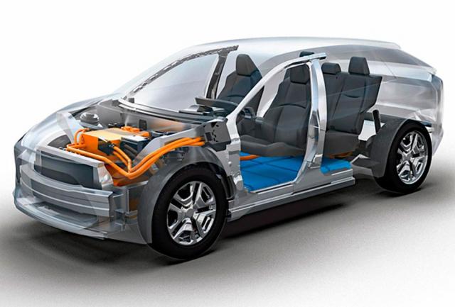 Akumulátory pod podlahou, dvojice elektromotorů, výkonová elektronika vpředu, to celé v karoserii s délkou odpovídající Toyotě RAV4 (4,6 m)
