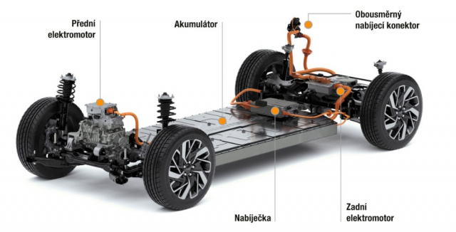 Elektrická platforma E-GMP spočívá na centrálně uloženém akumulátoru a spojuje přední a zadní nápravu. Jenavržena velmi flexibilně pro použití v různých typech vozů a může být vybavena jedním elektromotorem vzadu nebo dvojicí zajišťující pohon všech kol. Standardní výbavou je i tepelné čerpadlo komplexního chladicího systému